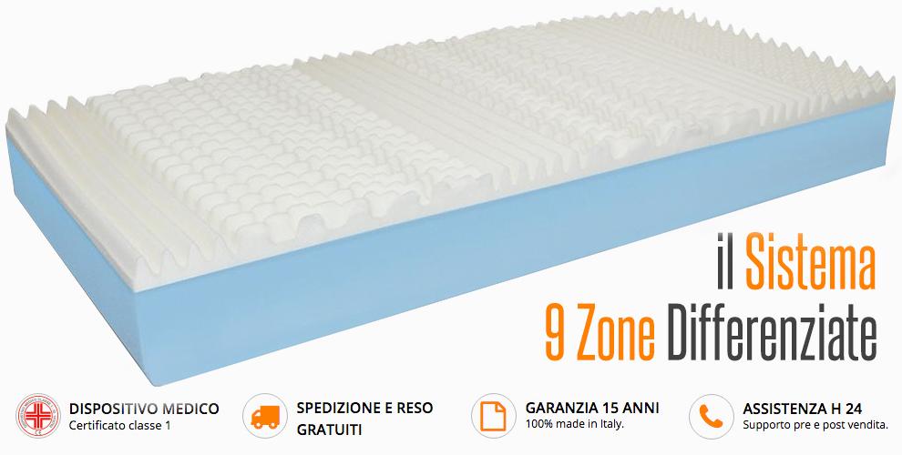 Materassi Memory Prezzi.Materasso Memory Foam Alto 25 Cm Like Materasso Ortopedico Con 7