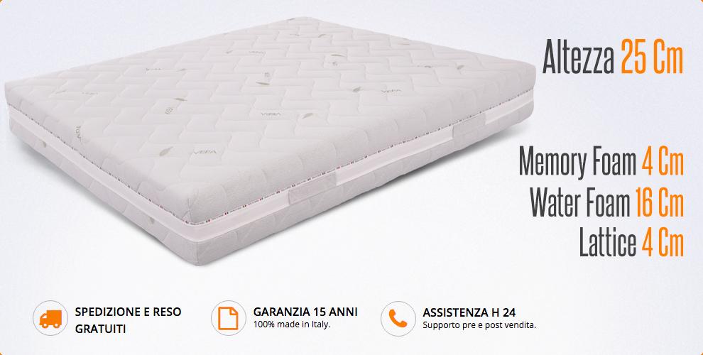 Materassi In Lattice E Memory Prezzi.Materasso Margot Memory Water Lattice Matrimoniale 160x190 H